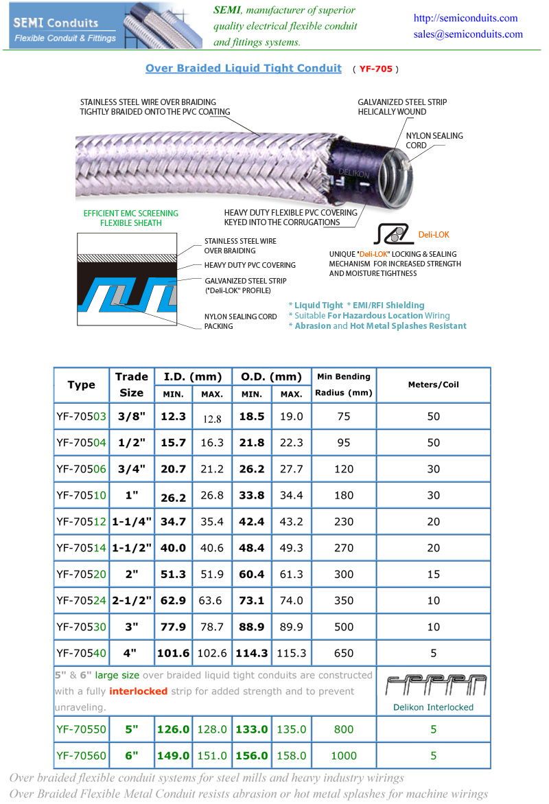 Heavy series over braided liquid tight conduit for industry wiring